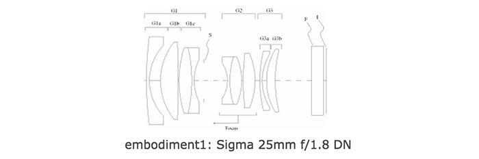 Sigma_25mm