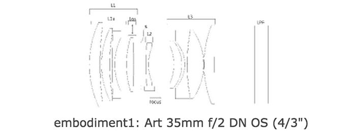 Sigma_30mm_Art