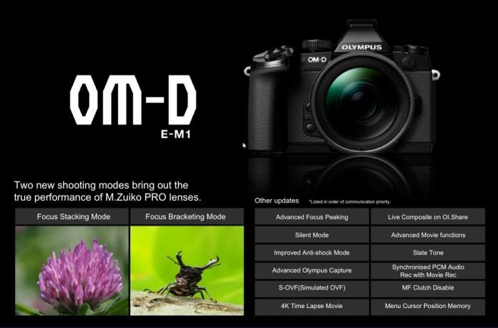 E-M1 and E-M5II firmware updates coming end November! Silent shutter, Focus-Bracketing 24/25fps, electronic stabilization and more! - 43 Rumors