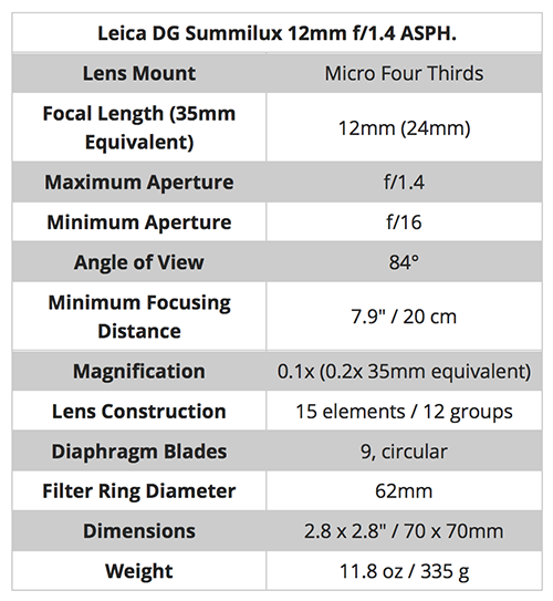 Panasonic-12mm-specs