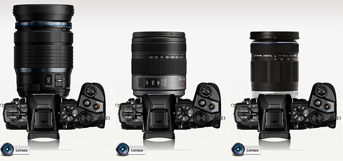 Pay Here Buy Here >> New Olympus 12-100mm lens size comparison - 43 Rumors