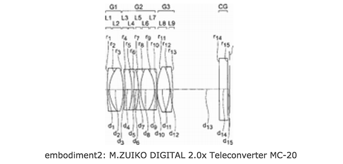 But Soon There Could Be A Nice Addition Egami Spotted New Japanese Patent Disclosing The Design Of 20x MC 20 MFT Teleconverter