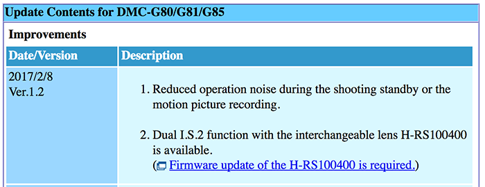 New firmware update for the G85, GX85 and 100-400mm lens