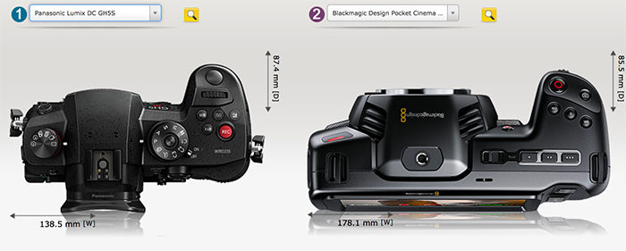 New Blackmagic 4k Cinema Camera Versus Panasonic Gh5s Size Comparison 43 Rumors