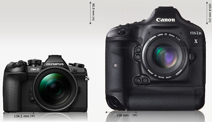 FT5) The new Olympus E-M1X is a