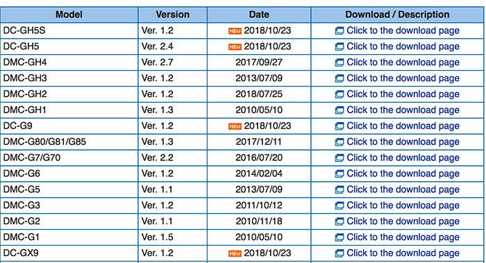 Download huawei e620 firmware update unlock modem free.