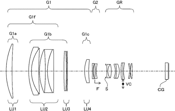 New patent discloses the 500mm f/5.6 lens for Micro Four Thirds - 43 Rumors